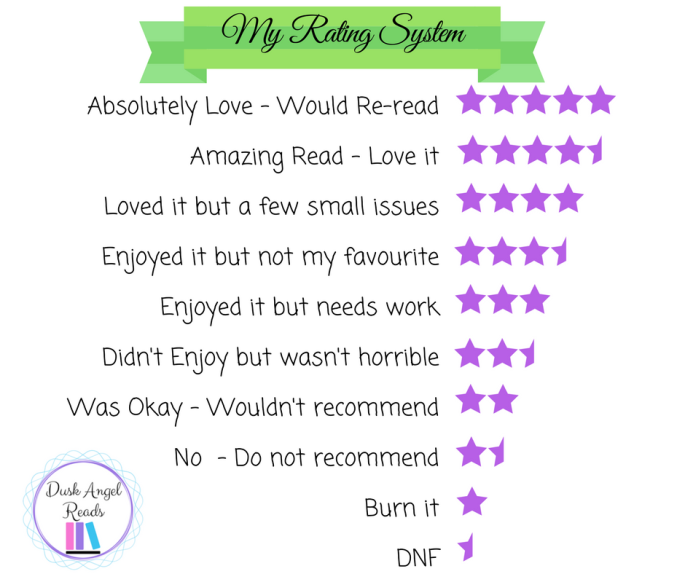 My Rating System (1)