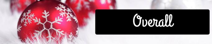 Christmas Blog Title (42)