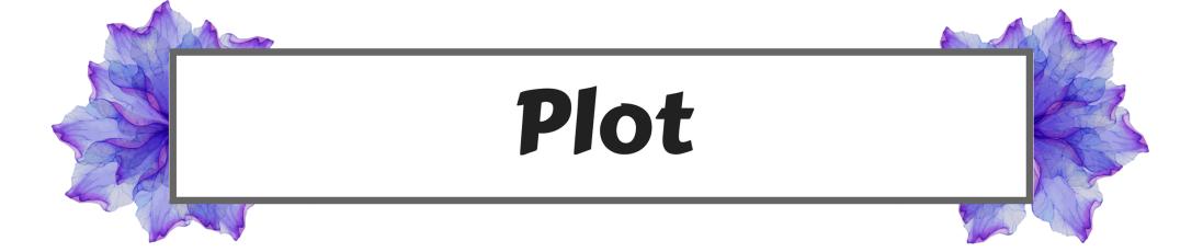 Blog titles (30)